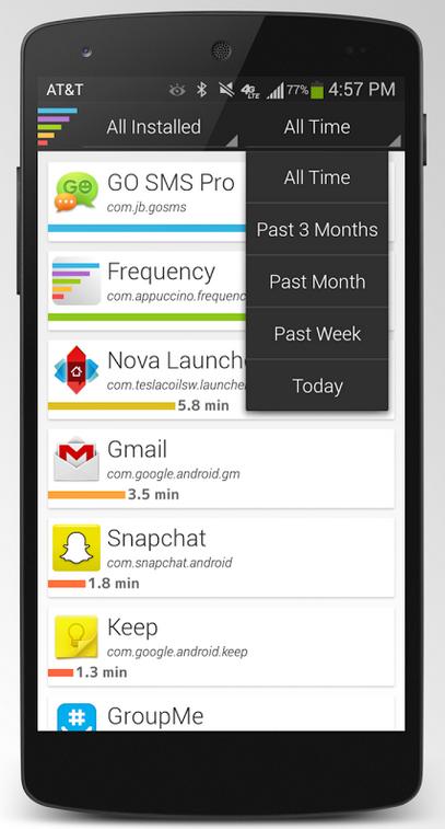 Háčik na stiahnutie zadarmo pre Android