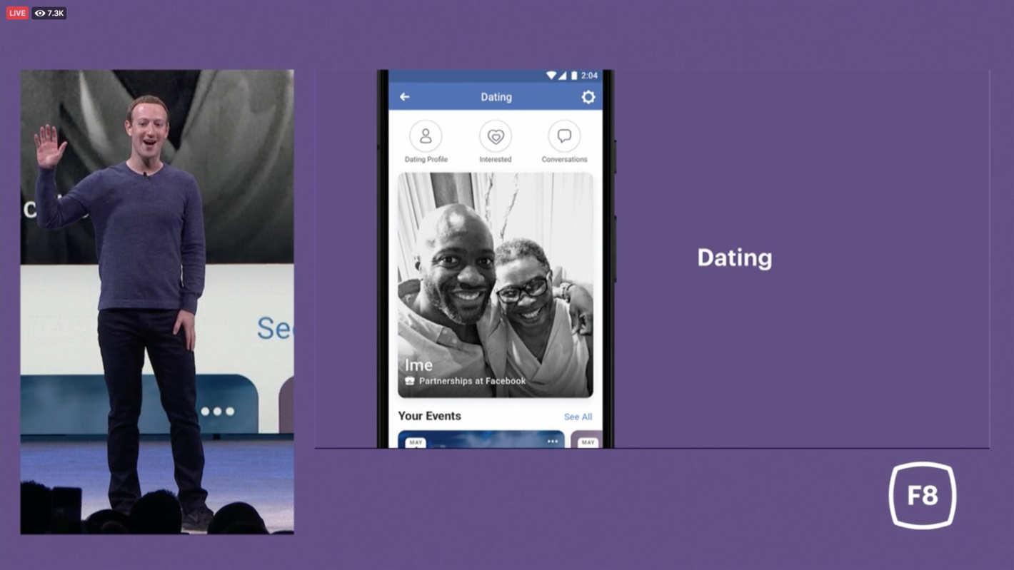 Najlepšie otvorenie online dating e-maily