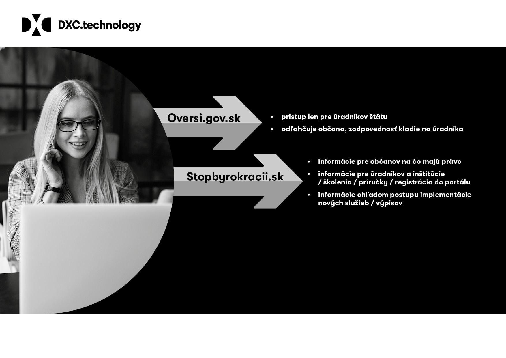 4a3c9e043 PC Revue | Byrokracia sa dá výrazne odstrániť aj s pomocou technológií